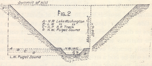 Cross Section of South Canal, Beacon Hill